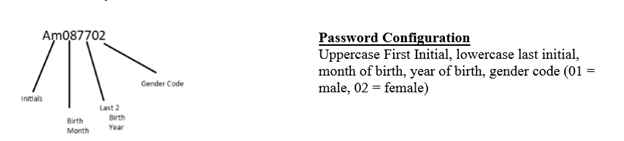 Image of password configuration