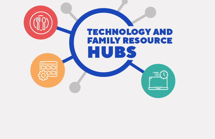 Technology and Family Resource Hubs